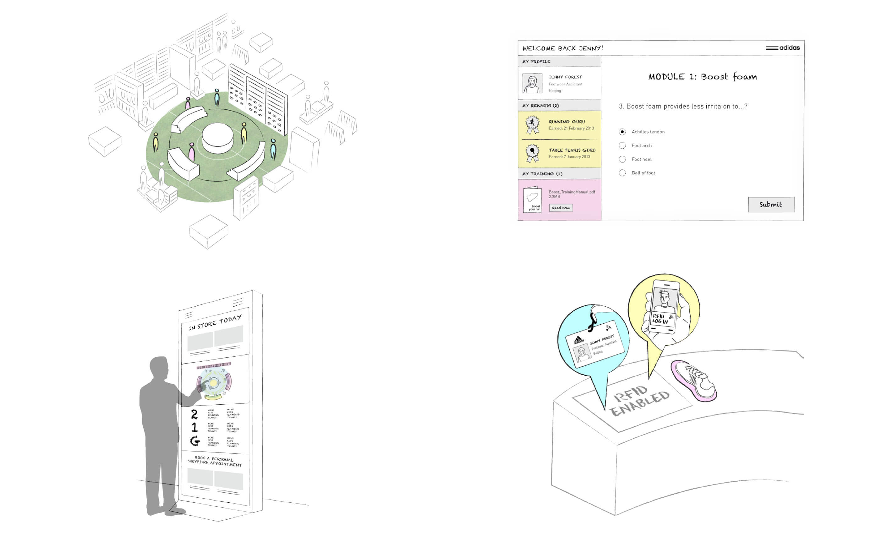 adidas_concepts